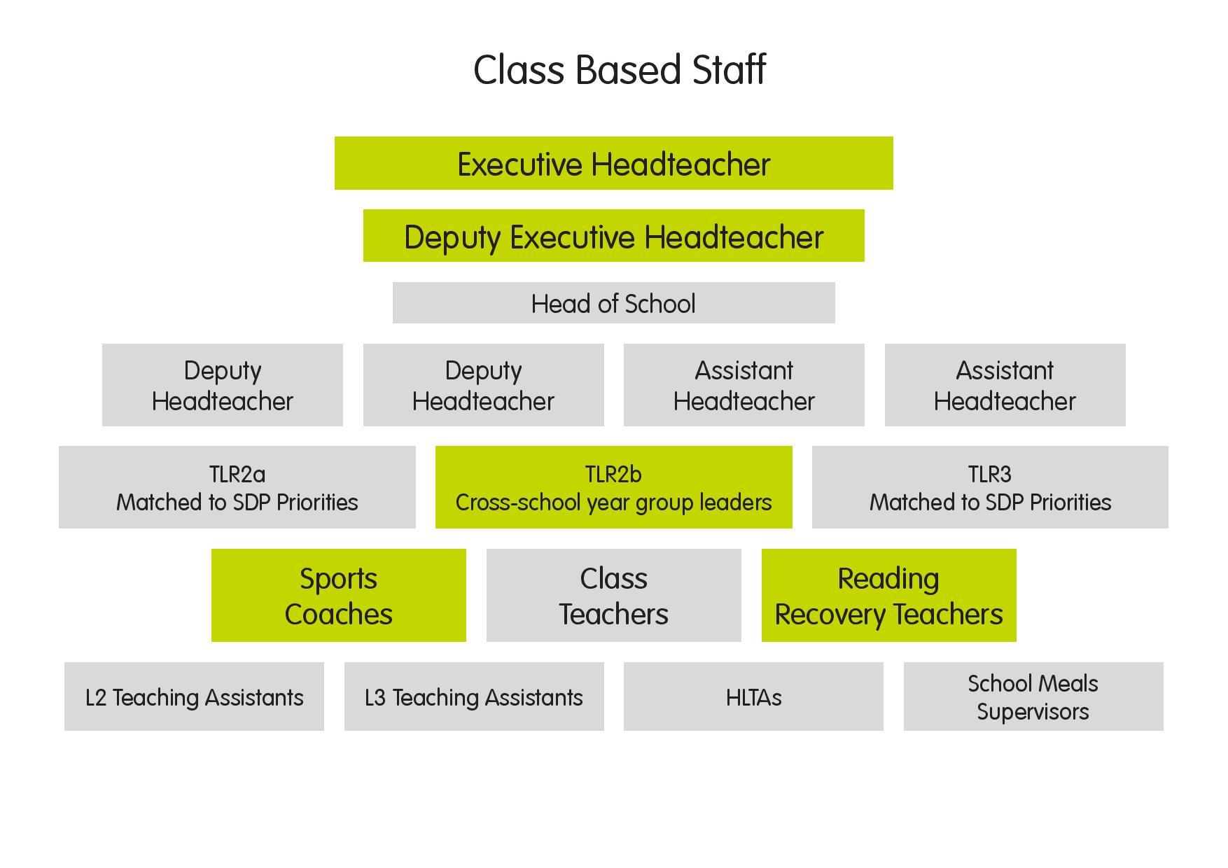 davis staffing inc davis staffing in hammond na davis staff counsellor jobs images guru staff counsellor jobs images guru belcan staffing lynchburg va