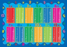times-tables1